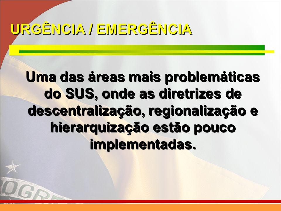 Uma das áreas mais problemáticas do SUS, onde as diretrizes de descentralização, regionalização e hierarquização estão pouco implementadas. URGÊNCIA /
