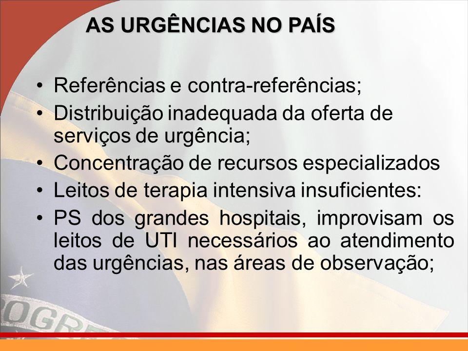AS URGÊNCIAS NO PAÍS Referências e contra-referências; Distribuição inadequada da oferta de serviços de urgência; Concentração de recursos especializa