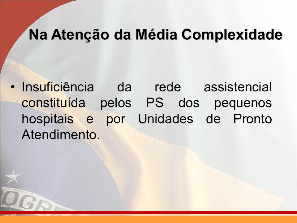 Na Atenção da Média Complexidade Insuficiência da rede assistencial constituída pelos PS dos pequenos hospitais e por Unidades de Pronto Atendimento.