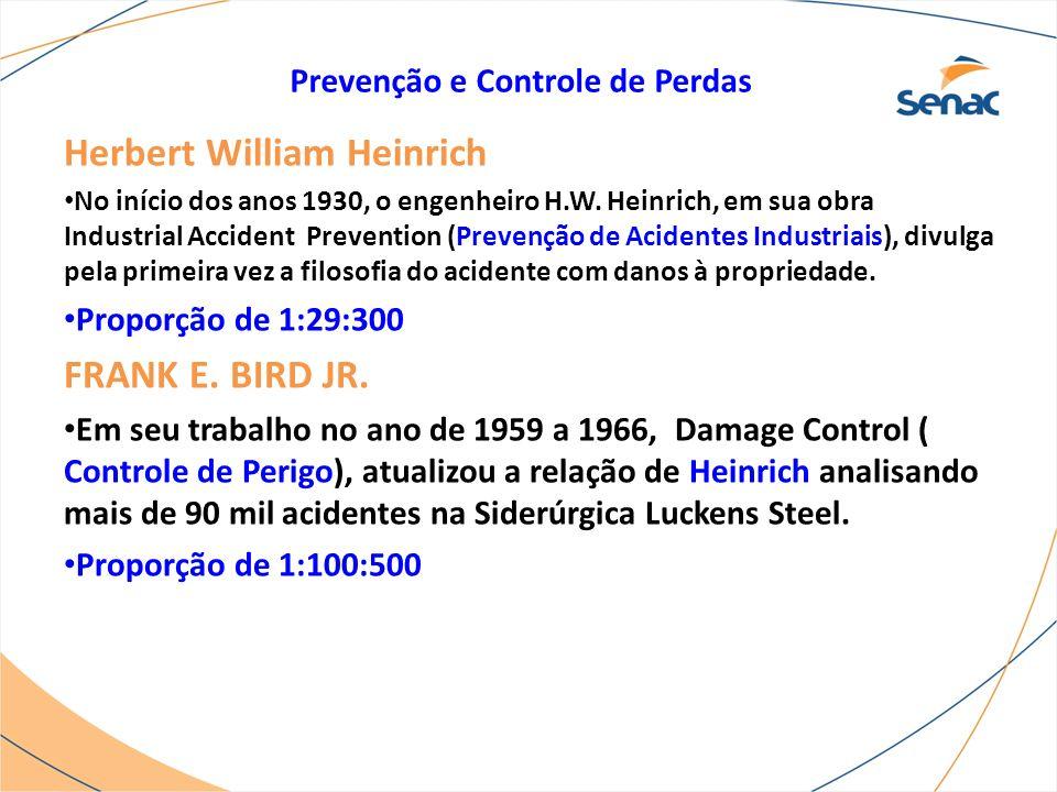 Prevenção e Controle de Perdas Herbert William Heinrich Lesão incapacitante 1 Lesões leves 29 Acidente sem lesões 300