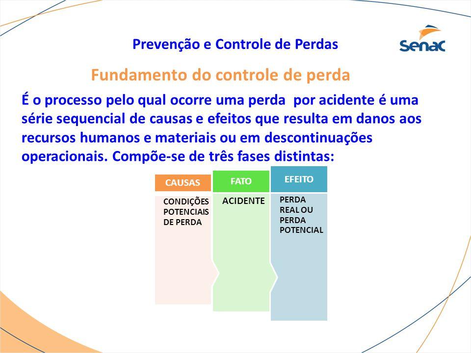Prevenção e Controle de Perdas As causas básicas podem ser divididas em dois grupos: Fatores pessoais: capacidade inadequada, falta de conhecimento, falta de habilidade, motivação inadequada, tensão, etc.