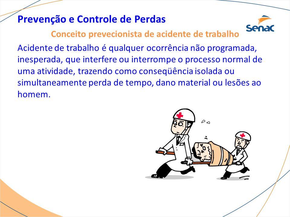 Prevenção e Controle de Perdas Existem três razões para a falta de controle Programa inadequado; Padrões inadequados do programa; Cumprimento inadequado do programa