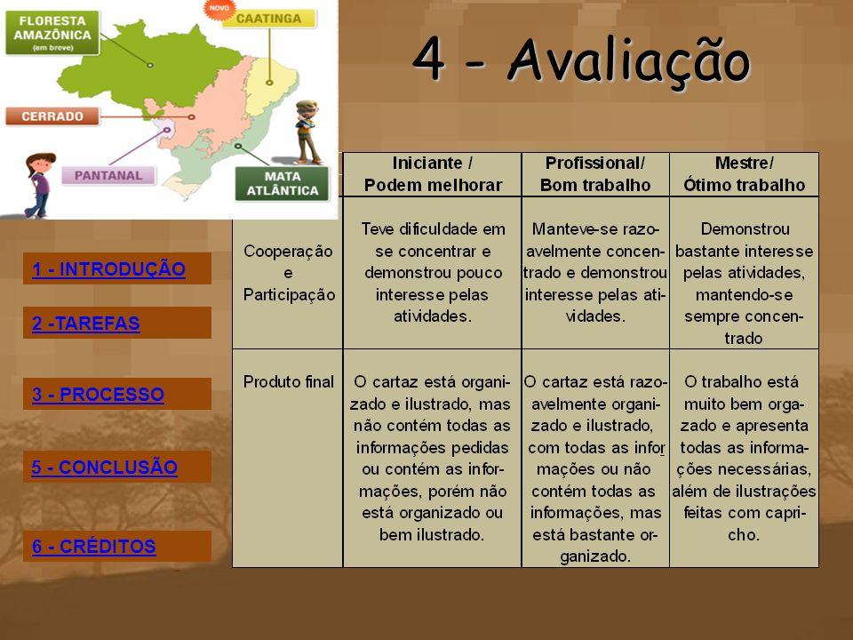 4 - Avaliação 5 - CONCLUSÃO 6 - CRÉDITOS 1 - INTRODUÇÃO 2 -TAREFAS 3 - PROCESSO