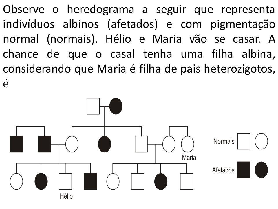 Observe o heredograma a seguir que representa indivíduos albinos (afetados) e com pigmentação normal (normais). Hélio e Maria vão se casar. A chance d