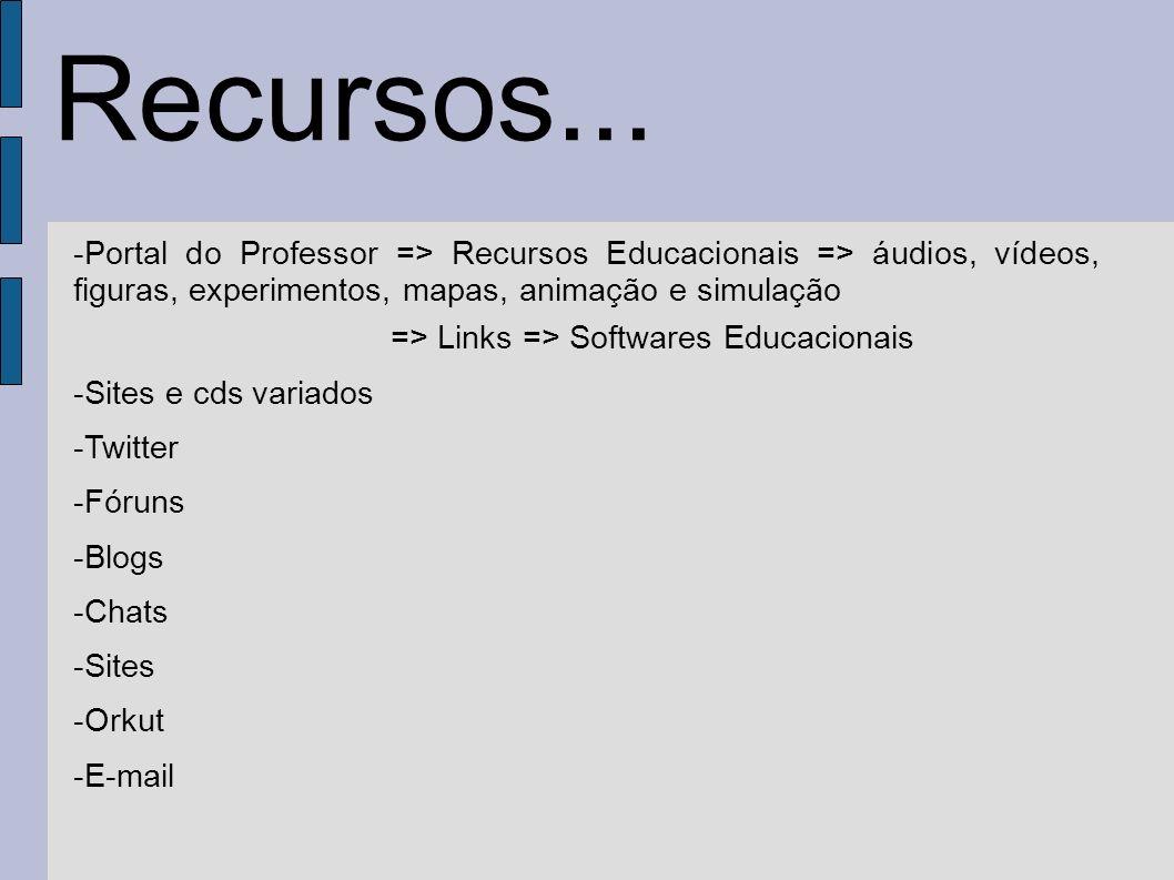 -Portal do Professor => Recursos Educacionais => áudios, vídeos, figuras, experimentos, mapas, animação e simulação => Links => Softwares Educacionais