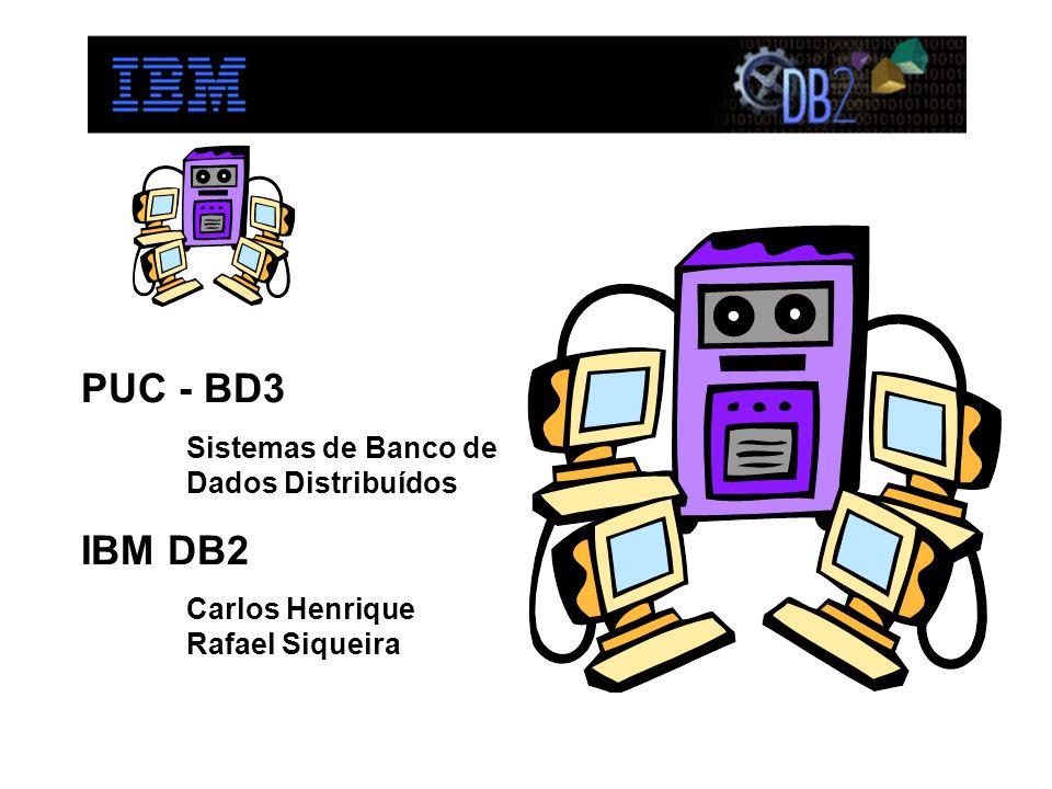 PUC - BD3 Sistemas de Banco de Dados Distribuídos IBM DB2 Carlos Henrique Rafael Siqueira