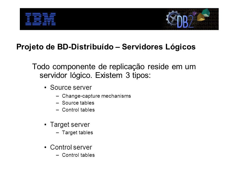 Projeto de BD-Distribuído – Servidores Lógicos Todo componente de replicação reside em um servidor lógico. Existem 3 tipos: Source server –Change-capt
