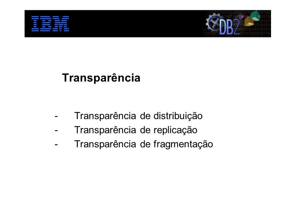 Transparência -Transparência de distribuição -Transparência de replicação -Transparência de fragmentação