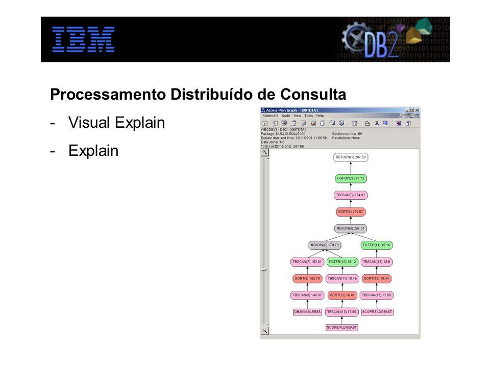 Processamento Distribuído de Consulta - Visual Explain - Explain
