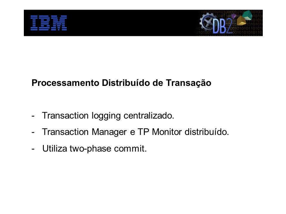 Processamento Distribuído de Transação - Transaction logging centralizado. - Transaction Manager e TP Monitor distribuído. - Utiliza two-phase commit.