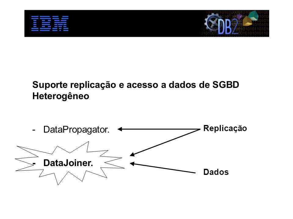 Suporte replicação e acesso a dados de SGBD Heterogêneo - DataPropagator. - DataJoiner. Replicação Dados