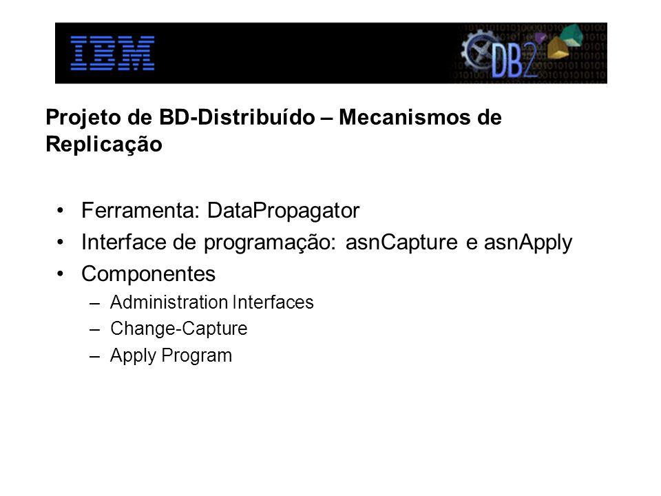 Projeto de BD-Distribuído – Mecanismos de Replicação Ferramenta: DataPropagator Interface de programação: asnCapture e asnApply Componentes –Administration Interfaces –Change-Capture –Apply Program