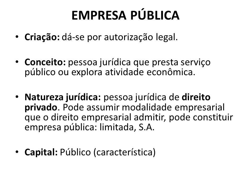 EMPRESA PÚBLICA Criação: dá-se por autorização legal. Conceito: pessoa jurídica que presta serviço público ou explora atividade econômica. Natureza ju