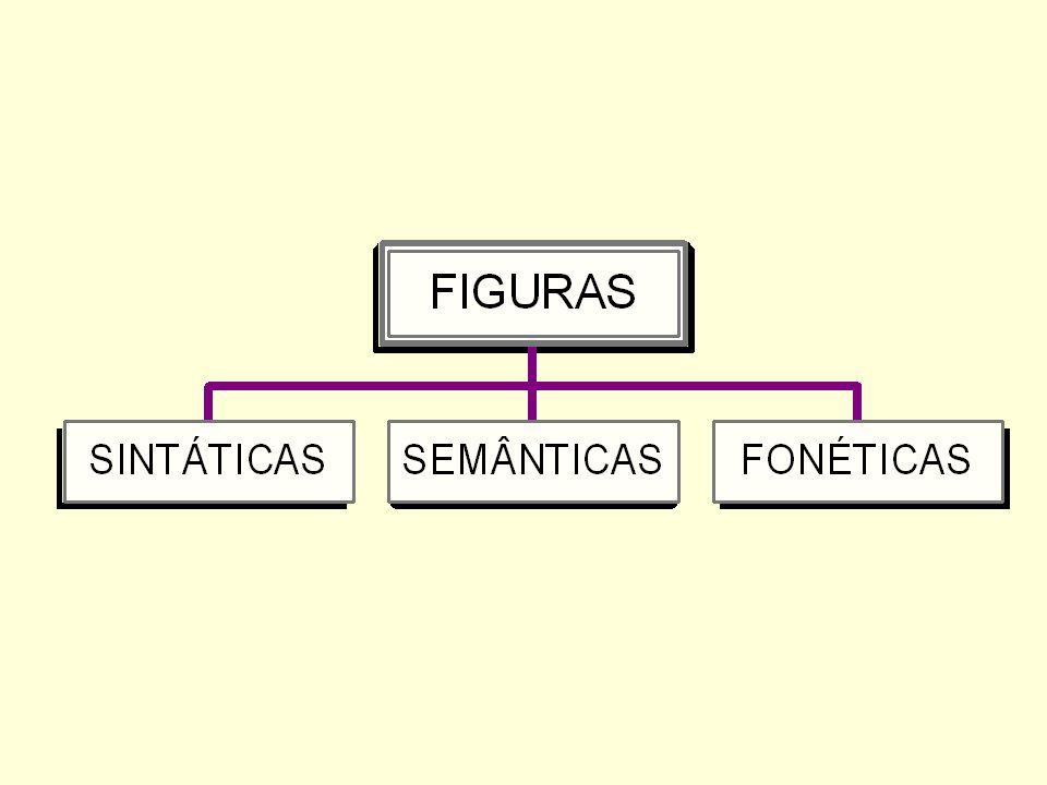 É a substituição do sentido de uma palavra ou expressão por outro sentido, havendo entre eles uma reação lógica.