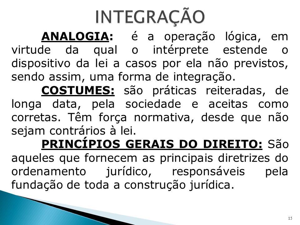 ANALOGIA:é a operação lógica, em virtude da qual o intérprete estende o dispositivo da lei a casos por ela não previstos, sendo assim, uma forma de in
