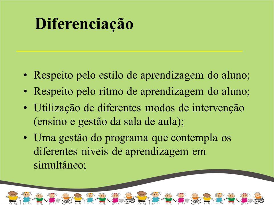 Respeito pelo estilo de aprendizagem do aluno; Respeito pelo ritmo de aprendizagem do aluno; Utilização de diferentes modos de intervenção (ensino e g