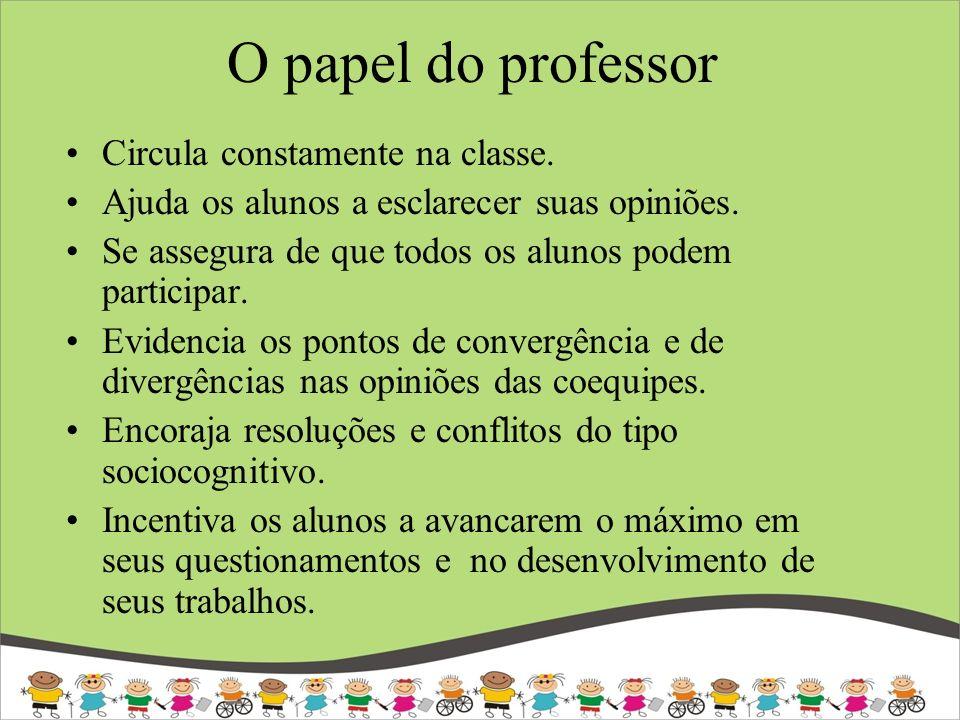 O papel do professor Circula constamente na classe. Ajuda os alunos a esclarecer suas opiniões. Se assegura de que todos os alunos podem participar. E