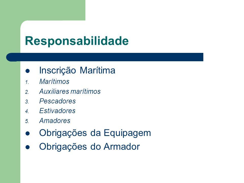 Responsabilidade Inscrição Marítima 1. Marítimos 2. Auxiliares marítimos 3. Pescadores 4. Estivadores 5. Amadores Obrigações da Equipagem Obrigações d