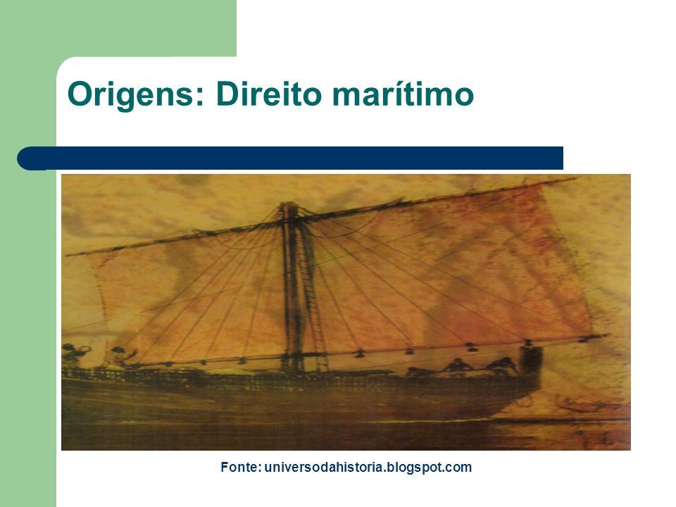 Origens: Direito marítimo Fonte: universodahistoria.blogspot.com