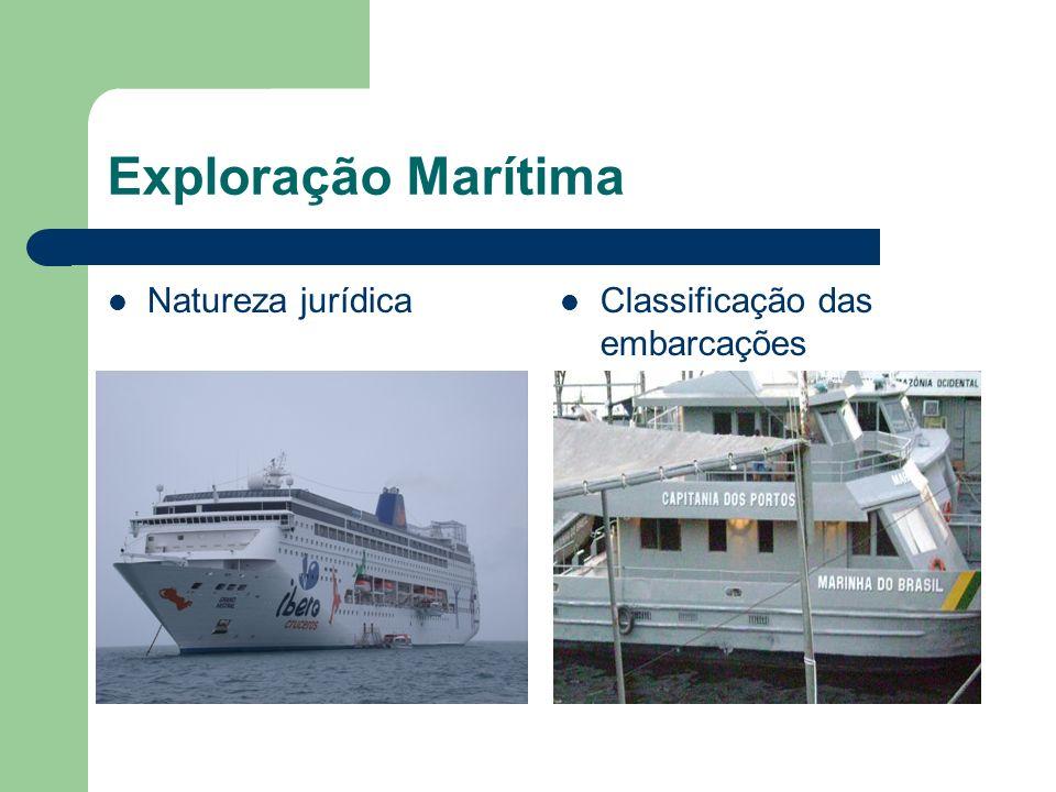 Exploração Marítima Natureza jurídica Classificação das embarcações