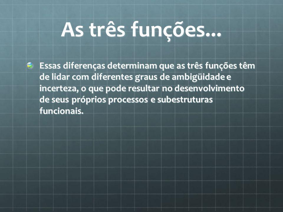 As três funções... Essas diferenças determinam que as três funções têm de lidar com diferentes graus de ambigüidade e incerteza, o que pode resultar n