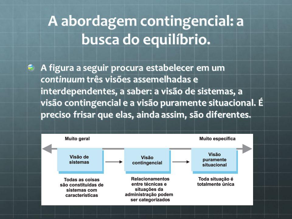 A abordagem contingencial: a busca do equilíbrio. A figura a seguir procura estabelecer em um continuum três visões assemelhadas e interdependentes, a