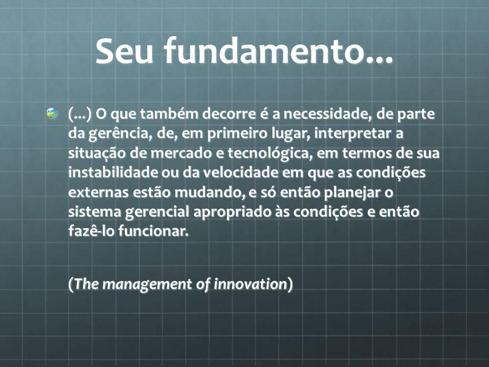 Seu fundamento... (...) O que também decorre é a necessidade, de parte da gerência, de, em primeiro lugar, interpretar a situação de mercado e tecnoló