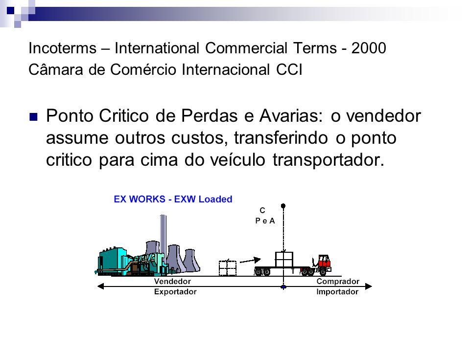Incoterms – International Commercial Terms - 2000 Câmara de Comércio Internacional CCI FCA – Free Carrier: o exportador entrega as mercadorias, desembaraçadas para exportação, à custódia do transportador, no local indicado pelo importador, cessando aí todas as responsabilidades do exportador.