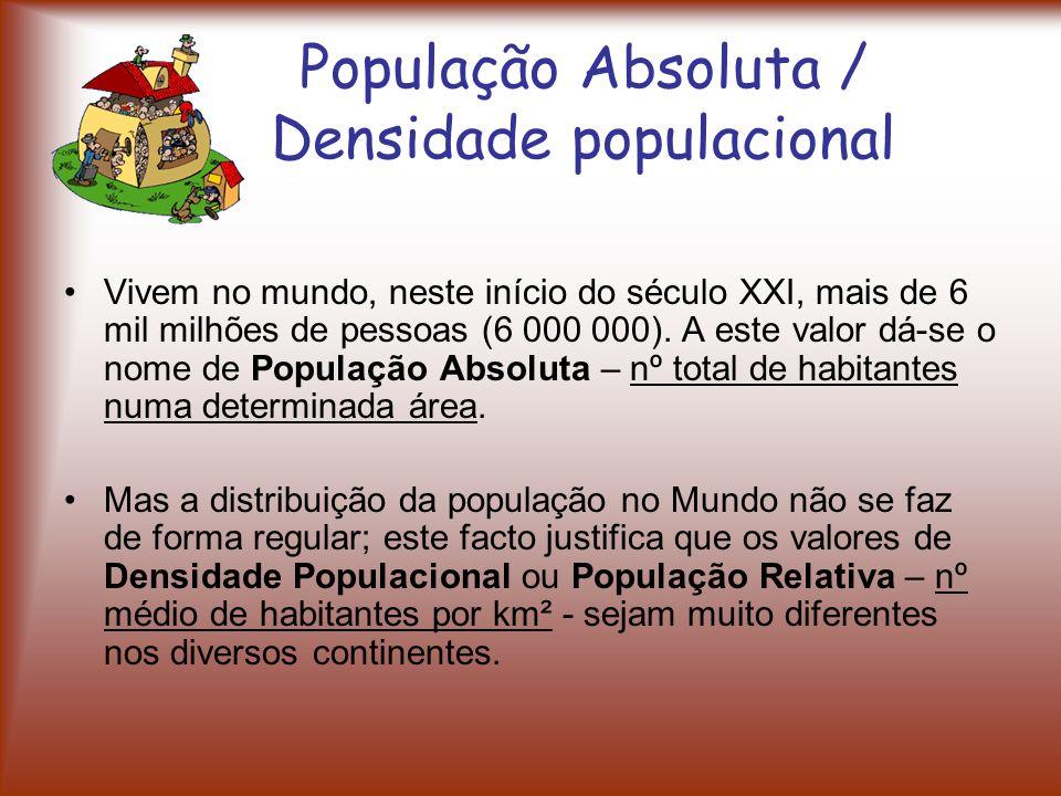 População Absoluta / Densidade populacional Vivem no mundo, neste início do século XXI, mais de 6 mil milhões de pessoas (6 000 000). A este valor dá-