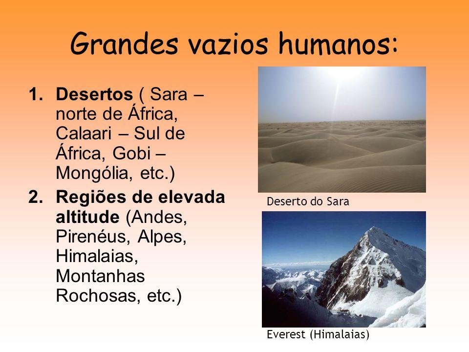 Grandes vazios humanos: 1.Desertos ( Sara – norte de África, Calaari – Sul de África, Gobi – Mongólia, etc.) 2.Regiões de elevada altitude (Andes, Pir