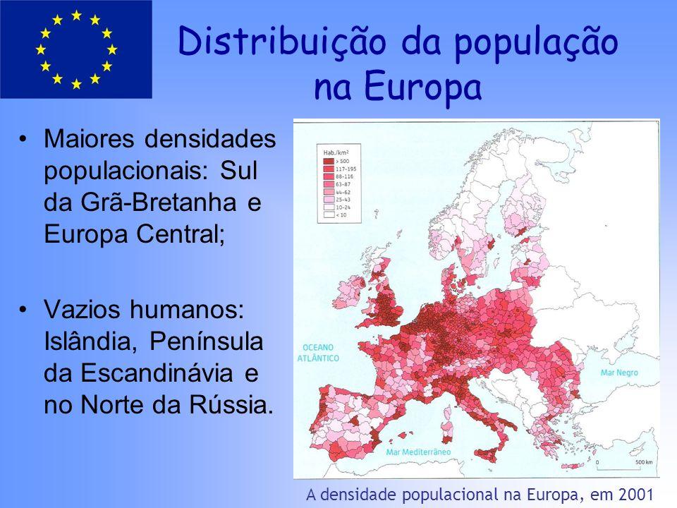 Distribuição da população em Portugal Valores elevados de densidade populacional: litoral a Norte de Setúbal e o Algarve; Valores máximos: AML e AMP; Áreas pouco povoadas: interior norte, Trás-os- Montes e Beira Interior e o Alentejo; Açores – maiores densidades no litoral das ilhas, sendo a ilha de S.