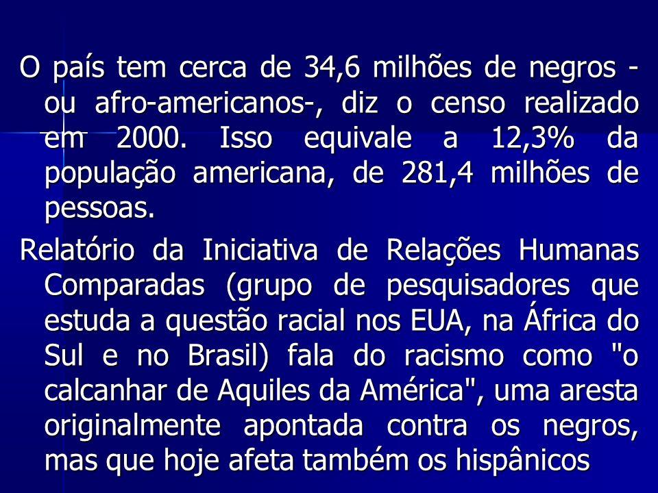 O país tem cerca de 34,6 milhões de negros - ou afro-americanos-, diz o censo realizado em 2000. Isso equivale a 12,3% da população americana, de 281,