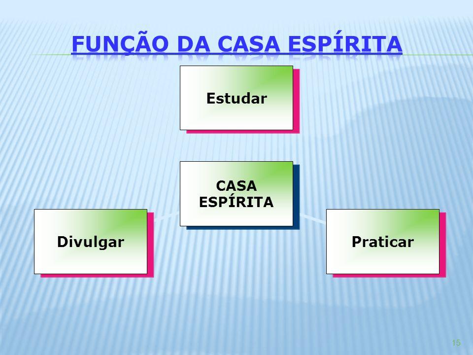 15 CASA ESPÍRITA EstudarPraticarDivulgar