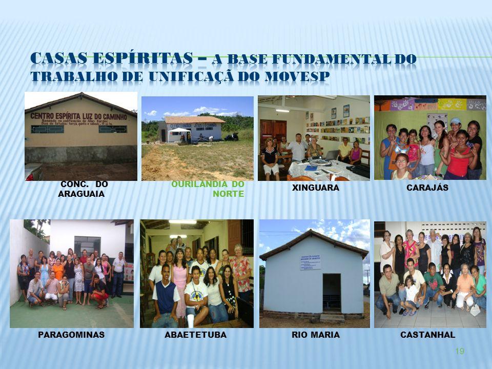 OURILÂNDIA DO NORTE 19 CONC. DO ARAGUAIA XINGUARACARAJÁS RIO MARIAABAETETUBACASTANHALPARAGOMINAS