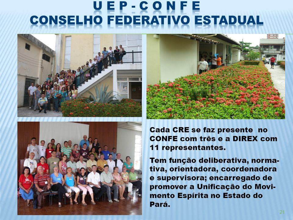 21 Cada CRE se faz presente no CONFE com três e a DIREX com 11 representantes. Tem função deliberativa, norma- tiva, orientadora, coordenadora e super