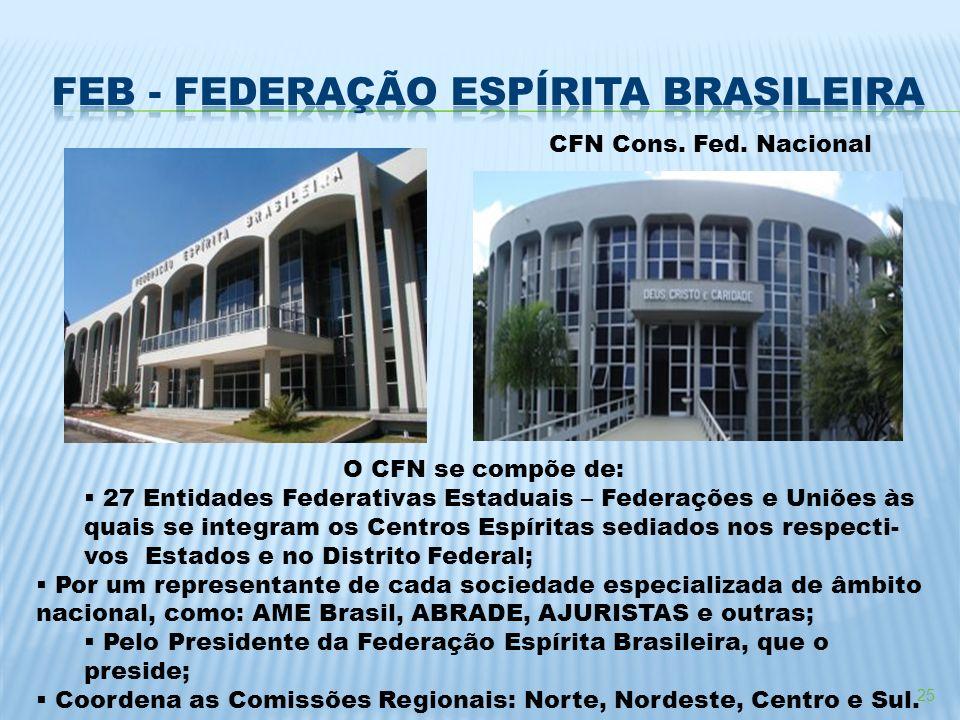 25 O CFN se compõe de: 27 Entidades Federativas Estaduais – Federações e Uniões às quais se integram os Centros Espíritas sediados nos respecti- vos E