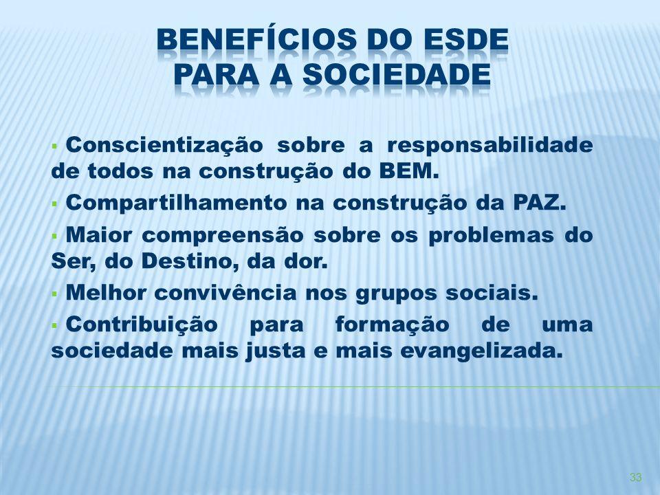 Conscientização sobre a responsabilidade de todos na construção do BEM. Compartilhamento na construção da PAZ. Maior compreensão sobre os problemas do