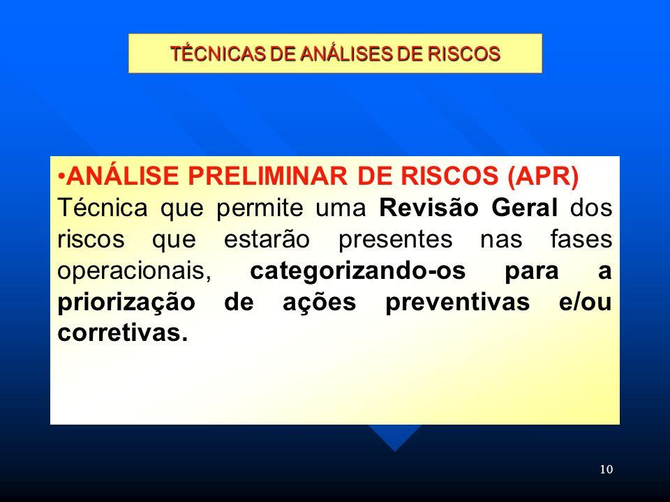 10 TÉCNICAS DE ANÁLISES DE RISCOS ANÁLISE PRELIMINAR DE RISCOS (APR) Técnica que permite uma Revisão Geral dos riscos que estarão presentes nas fases operacionais, categorizando-os para a priorização de ações preventivas e/ou corretivas.