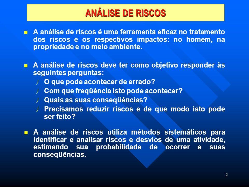 13 SEVERIDADE DOS RISCOS CAT.NOMECARACTERÍSTICAS IDESPREZÍVEL Ausência de lesões.