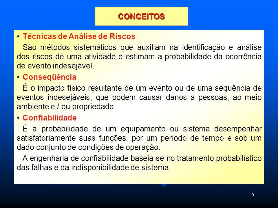 6 Controle de perdas Qualquer ação dirigida para eliminação ou redução a um mínimo das perdas resultantes dos riscos puros de uma atividade.