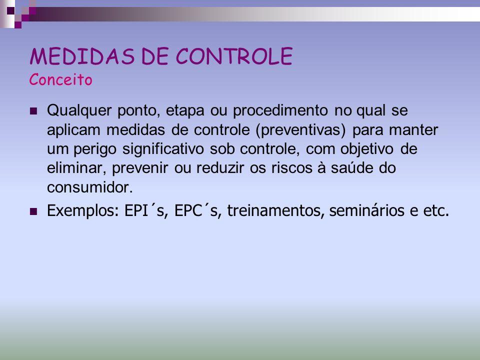 MEDIDAS DE CONTROLE Conceito Qualquer ponto, etapa ou procedimento no qual se aplicam medidas de controle (preventivas) para manter um perigo signific