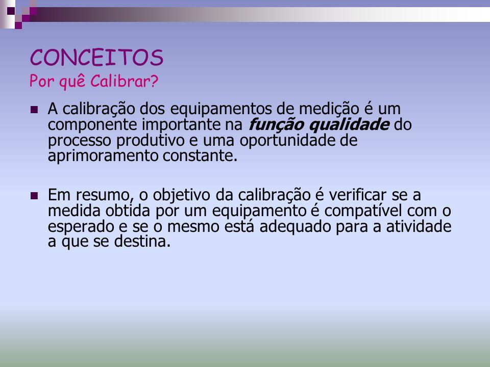 CONCEITOS Por quê Calibrar? A calibração dos equipamentos de medição é um componente importante na função qualidade do processo produtivo e uma oportu