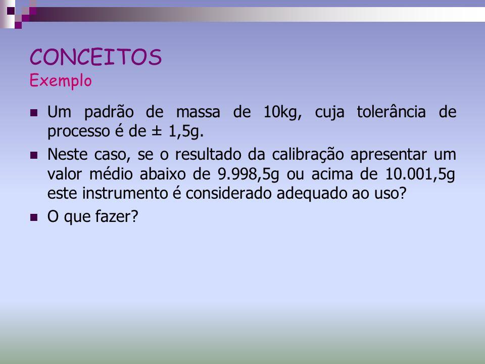 CONCEITOS Exemplo Um padrão de massa de 10kg, cuja tolerância de processo é de ± 1,5g. Neste caso, se o resultado da calibração apresentar um valor mé