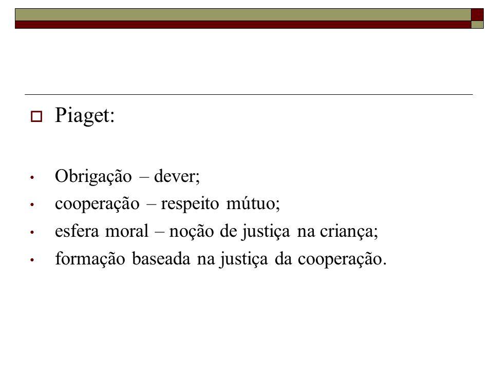 Piaget: Obrigação – dever; cooperação – respeito mútuo; esfera moral – noção de justiça na criança; formação baseada na justiça da cooperação.