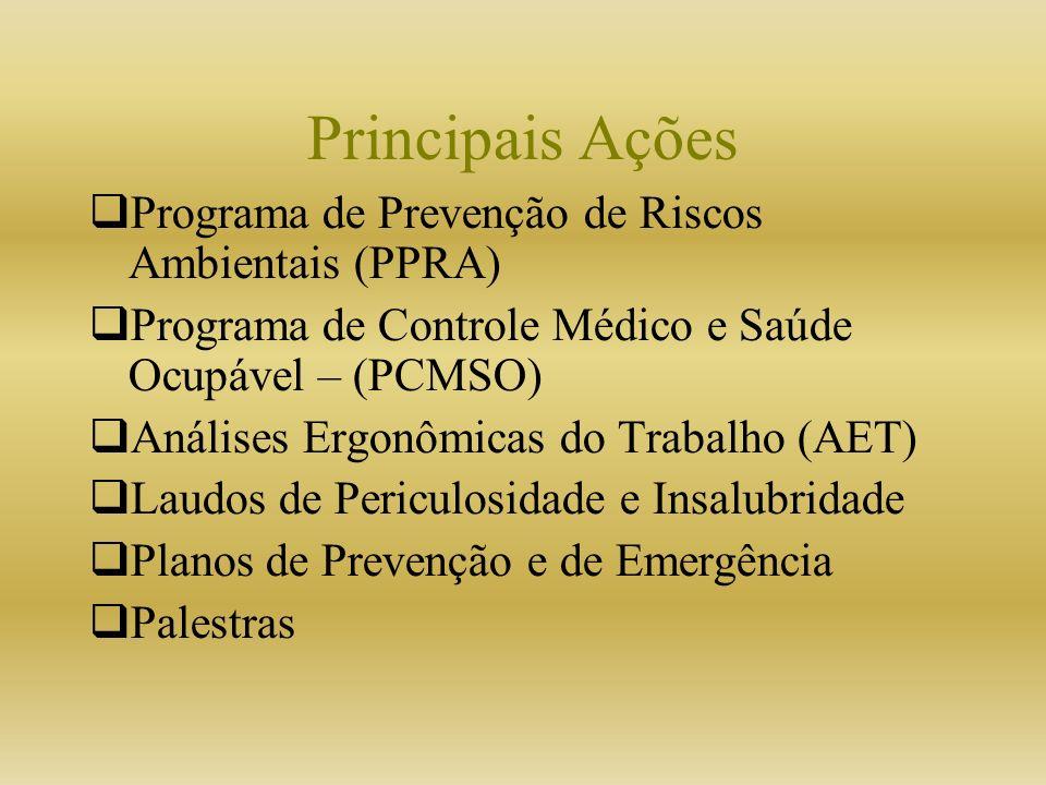 Principais Ações Programa de Prevenção de Riscos Ambientais (PPRA) Programa de Controle Médico e Saúde Ocupável – (PCMSO) Análises Ergonômicas do Trab