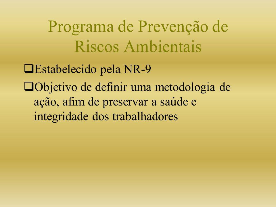 Programa de Prevenção de Riscos Ambientais Estabelecido pela NR-9 Objetivo de definir uma metodologia de ação, afim de preservar a saúde e integridade