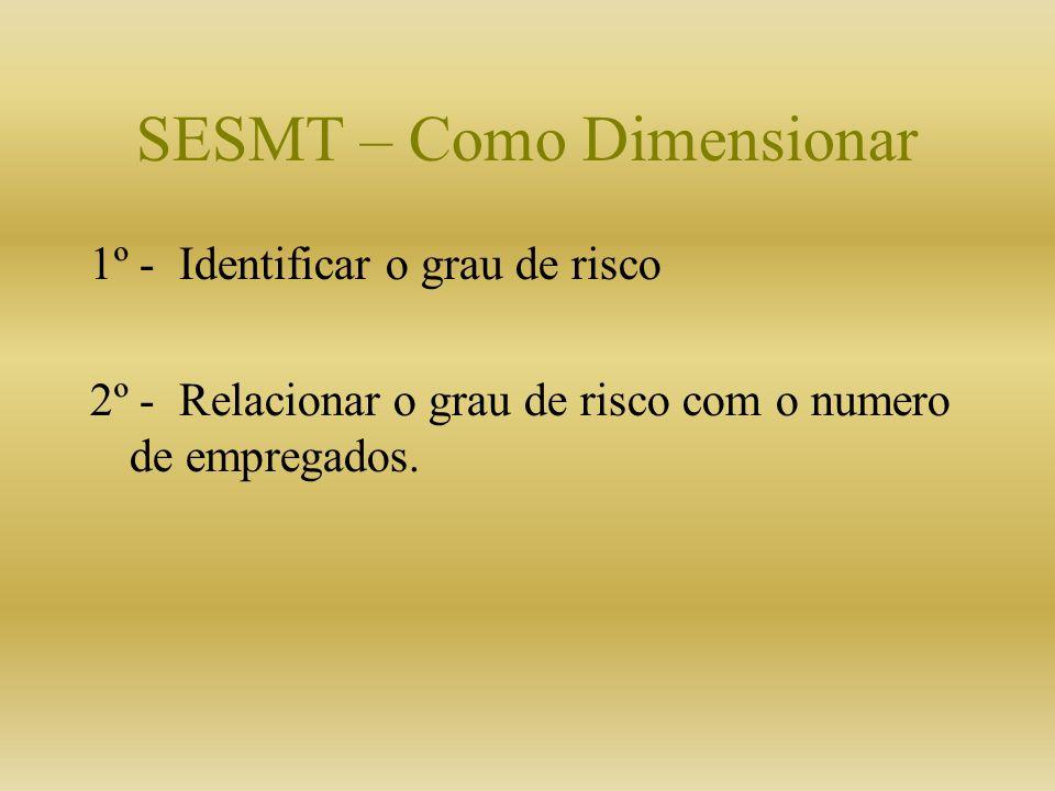 SESMT – Como Dimensionar 1º - Identificar o grau de risco 2º - Relacionar o grau de risco com o numero de empregados.