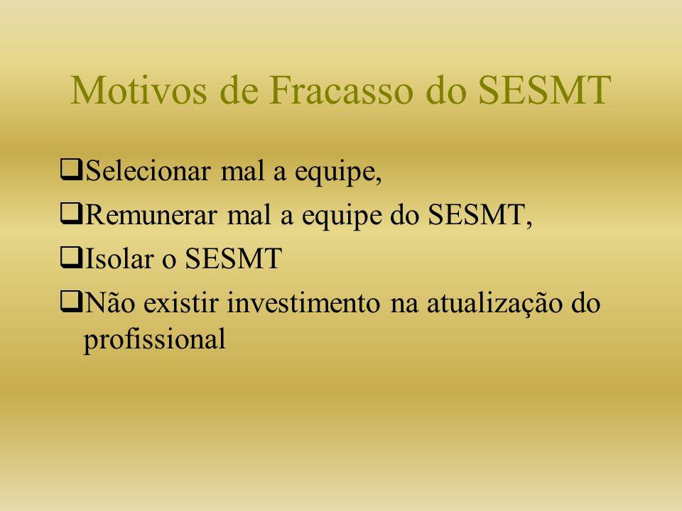 Motivos de Fracasso do SESMT Selecionar mal a equipe, Remunerar mal a equipe do SESMT, Isolar o SESMT Não existir investimento na atualização do profi