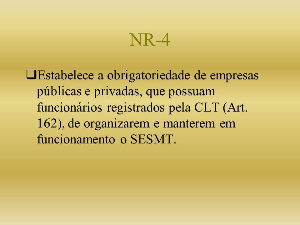 NR-4 Estabelece a obrigatoriedade de empresas públicas e privadas, que possuam funcionários registrados pela CLT (Art. 162), de organizarem e manterem