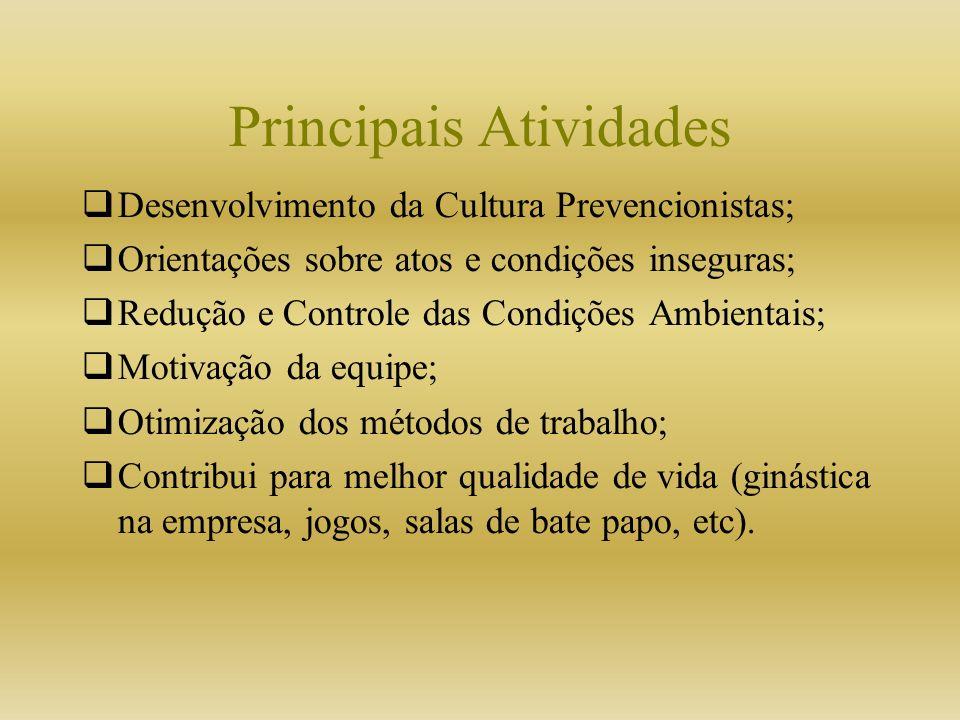 Principais Atividades Desenvolvimento da Cultura Prevencionistas; Orientações sobre atos e condições inseguras; Redução e Controle das Condições Ambie